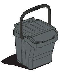 Residuo non riciclabile – Indifferenziato